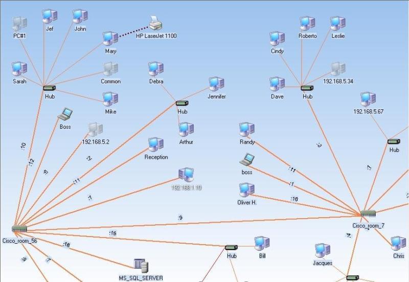 Локальные сети, расположенные