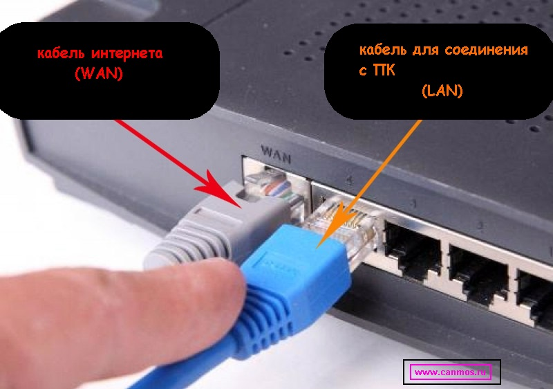 lvs-na-wifi-routere1